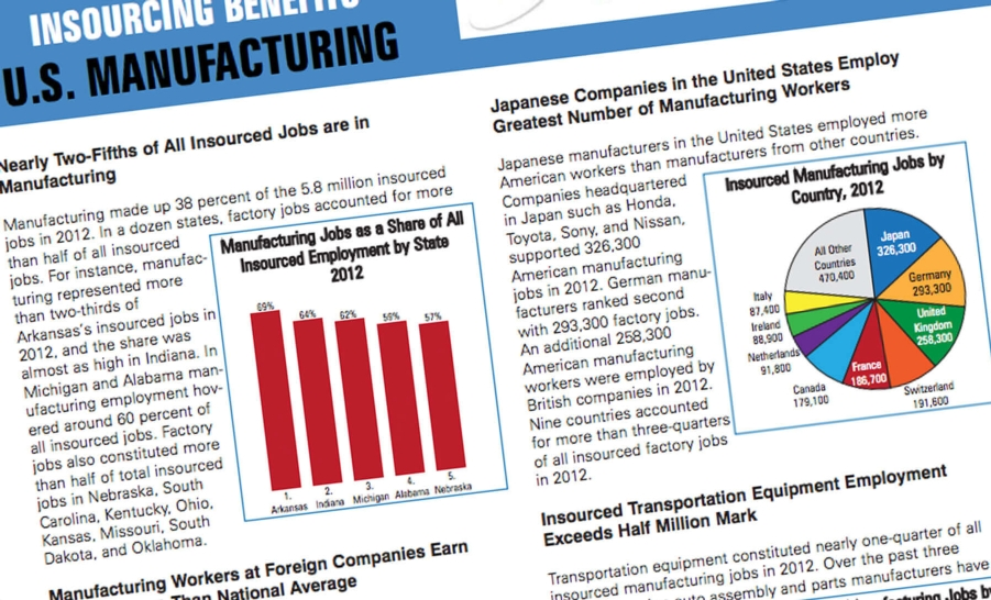 Insourcing Benefits 2015: US Manufacturing